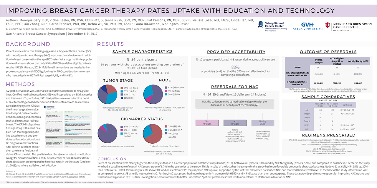 Improving Neoadjuvant Breast Cancer Therapy Rates Uptake with Education and Technology